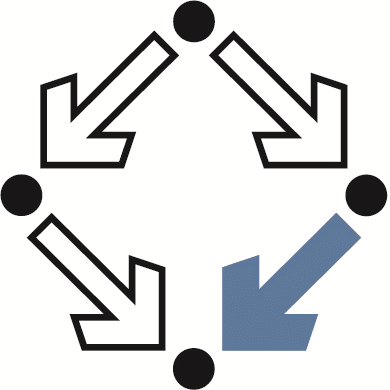 Logo Risc
