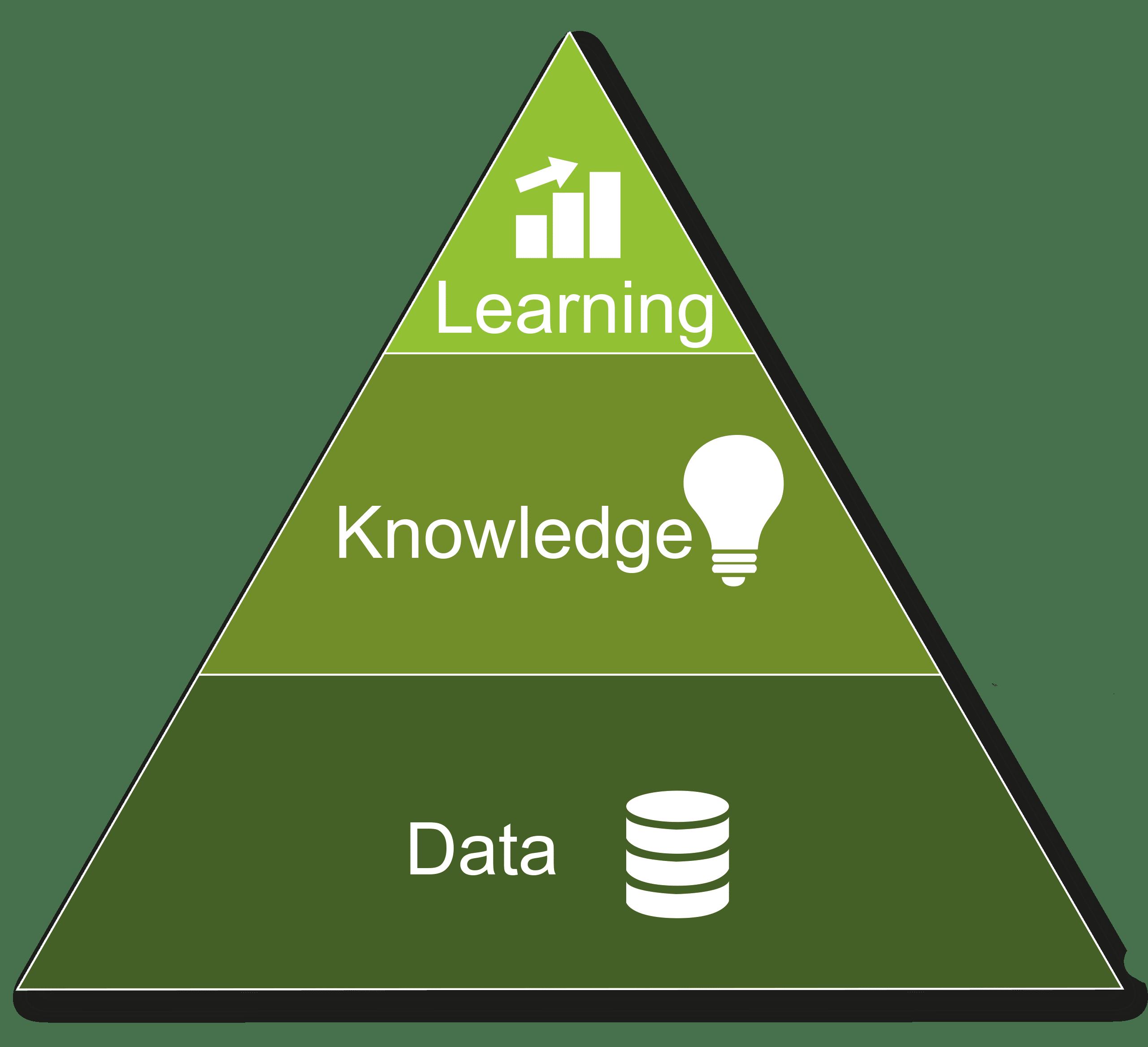 Data Analytics   RISC Software GmbH